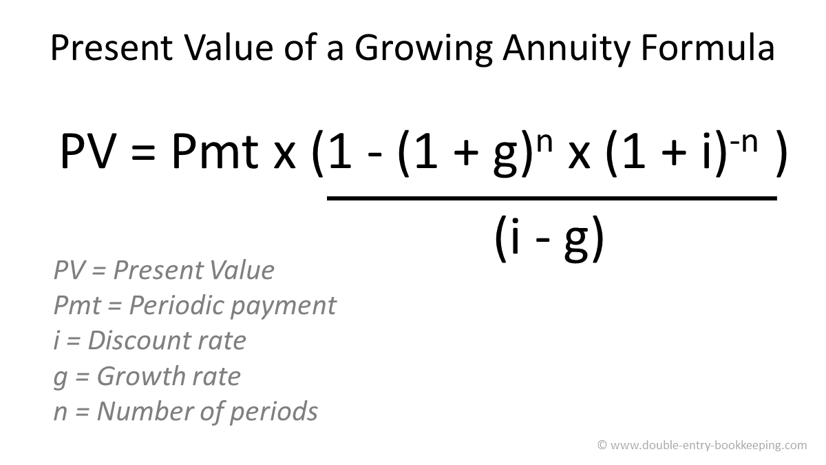 present value of a growing annuity formula