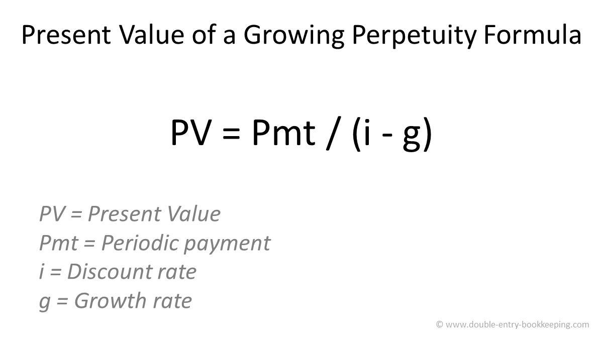 present value of a growing perpetuity formula