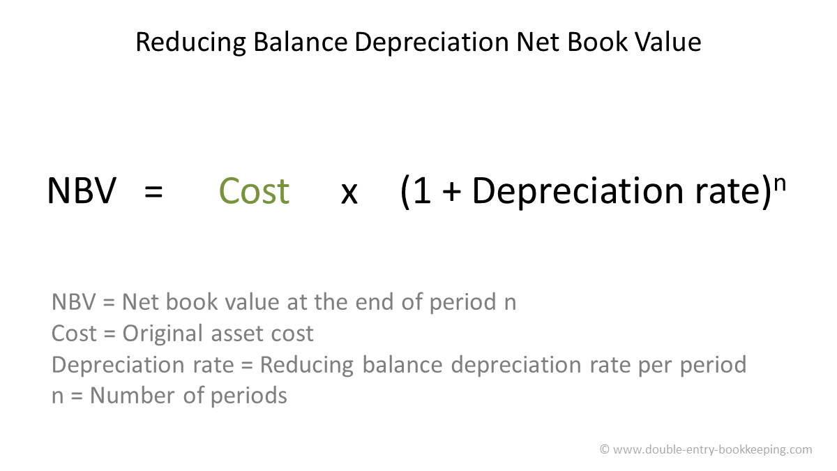 reducing balance depreciation calculation nbv
