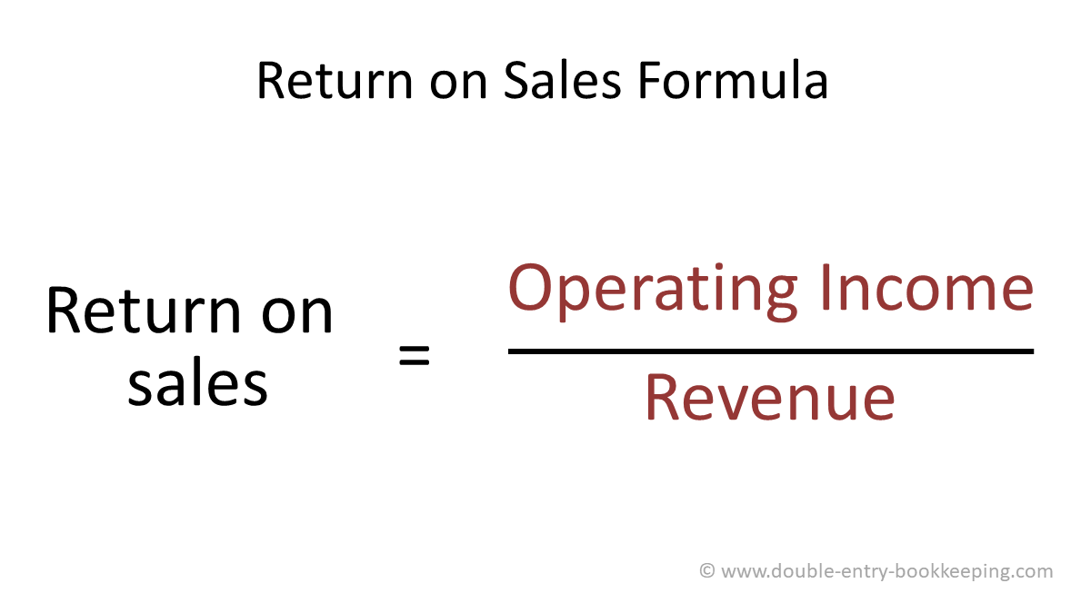 return on sales formula