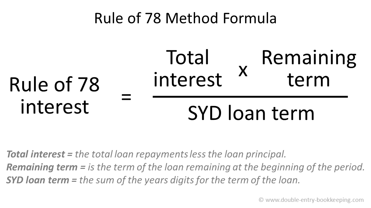 rule of 78 method interest formula