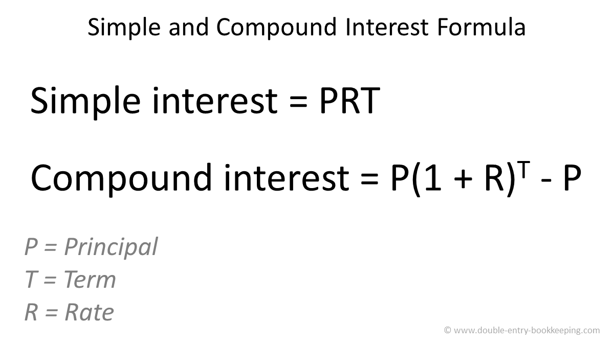simple and compound interest formula