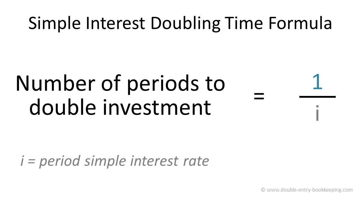 simple interest doubling time formula