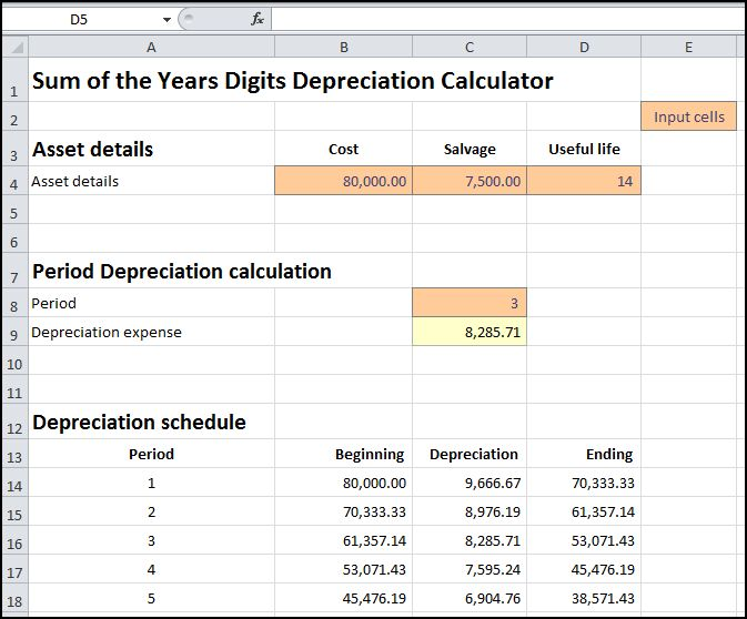 sum of years depreciation calculator v 1.0