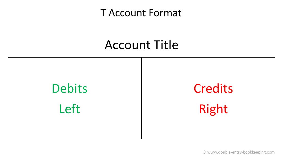t accounts format