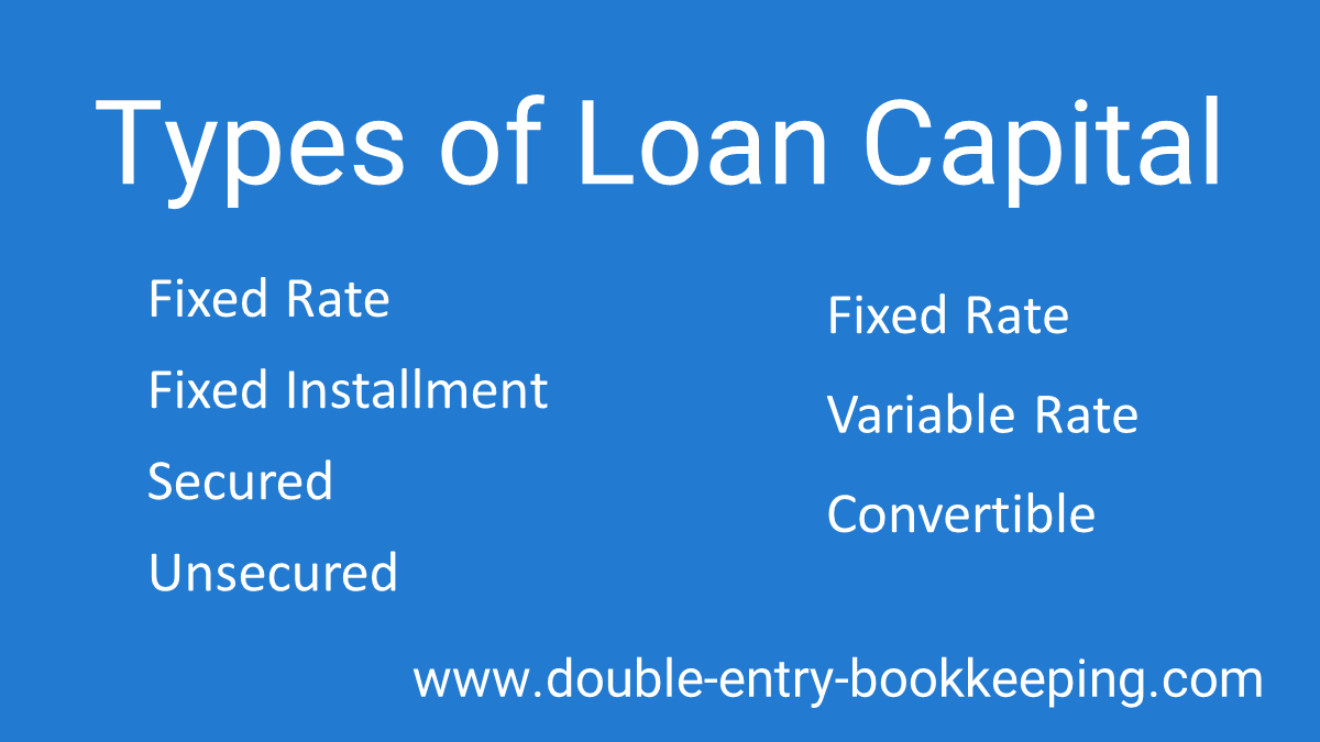 types of loan capital