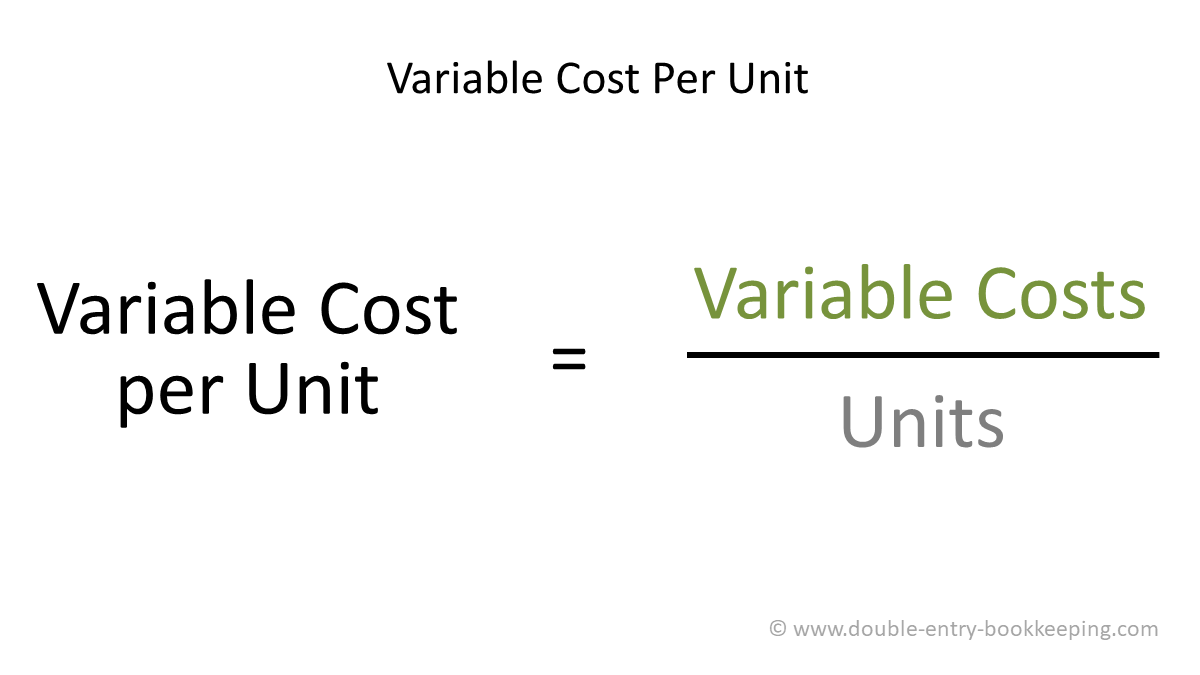 variable cost per unit
